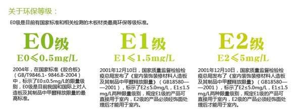e0级板材和e1级板材的区别,e1级板材多久可以入住贵阳